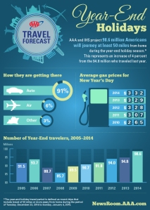AAA-infographic